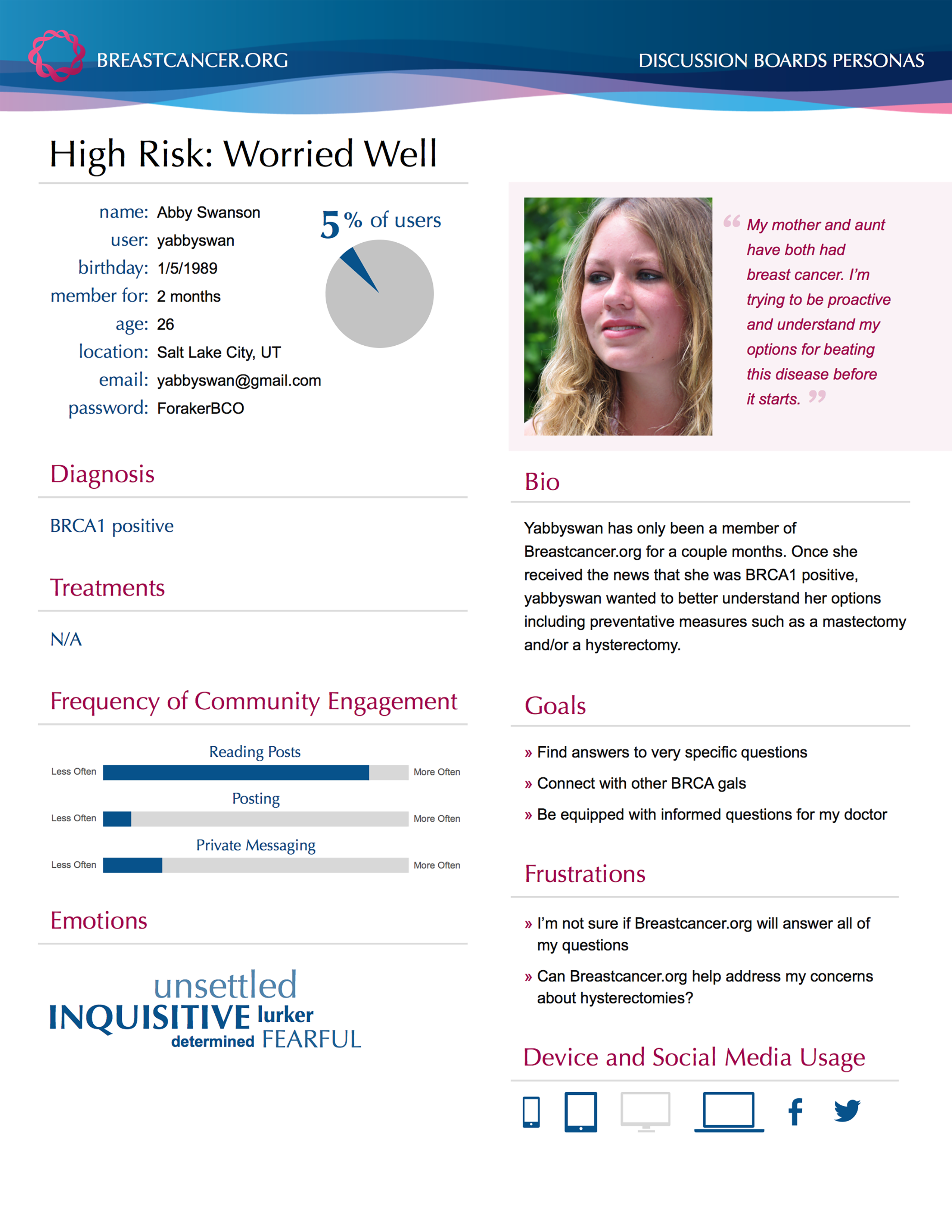 High Risk: Worried Well